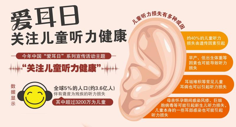 2016世界爱耳日,保护好孩子的听力