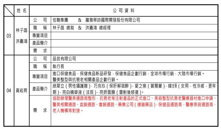 10月17日两岸保健行业对接交流会部分企业名单