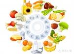 全球营养保健品趋势、创新产品Top20重磅发布!