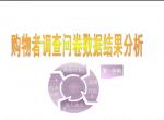北京消费者协会:保健品消费重度群体老年人是保健品消费的主要群体,需要构建规范有序